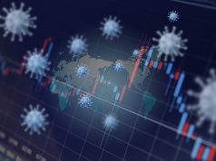 Why has the coronavirus had such a big impact on the stock market?